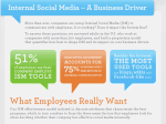 How to use social media internally to build your brand and business